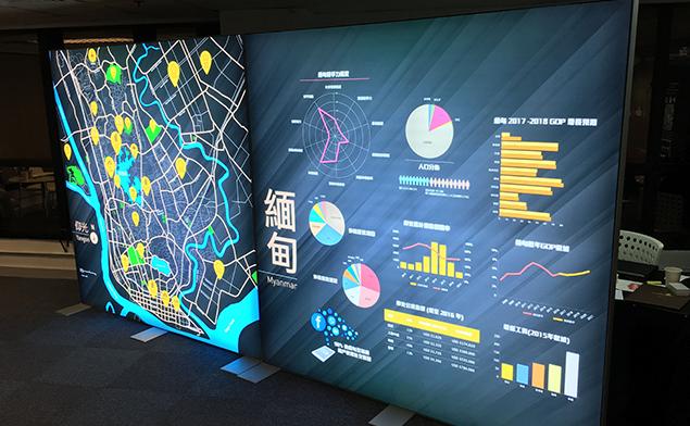 香港楼盘中心卡布灯箱解决方案