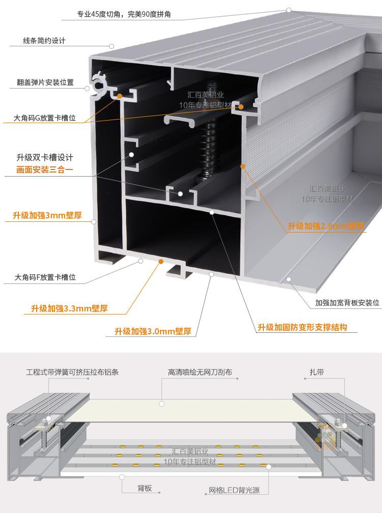 工程至尊版拉布灯箱铝型材_广州市汇百美信息科技有限